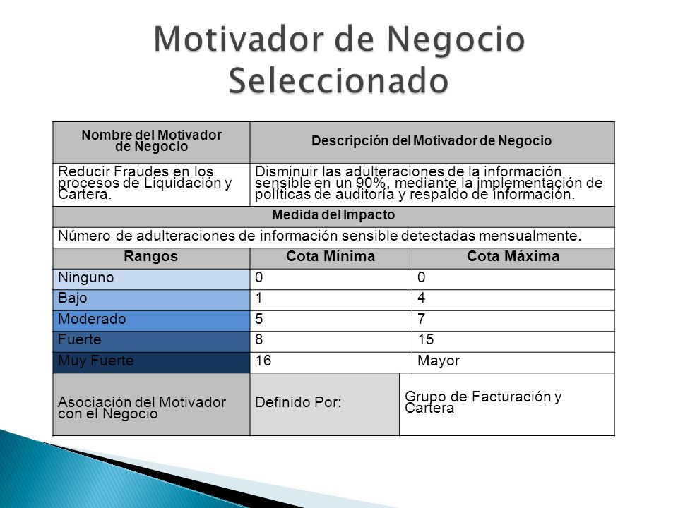 Nombre del Motivador de Negocio Descripción del Motivador de Negocio Reducir Fraudes en los procesos de Liquidación y Cartera. Disminuir las adulterac