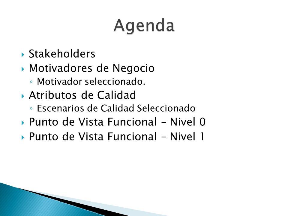 Stakeholders Motivadores de Negocio Motivador seleccionado. Atributos de Calidad Escenarios de Calidad Seleccionado Punto de Vista Funcional – Nivel 0