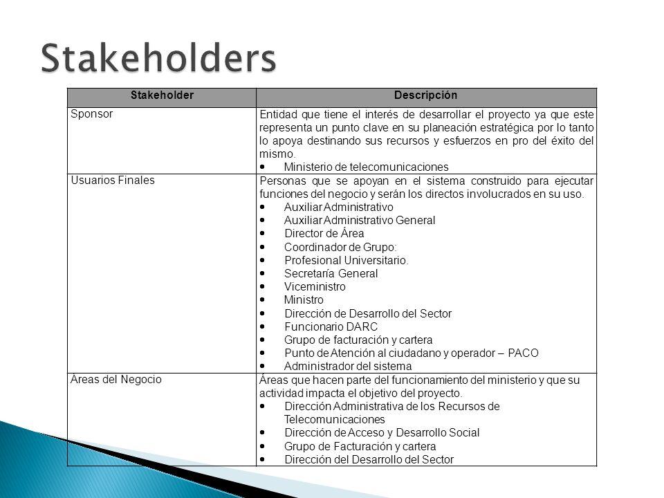 StakeholderDescripción Sponsor Entidad que tiene el interés de desarrollar el proyecto ya que este representa un punto clave en su planeación estratég