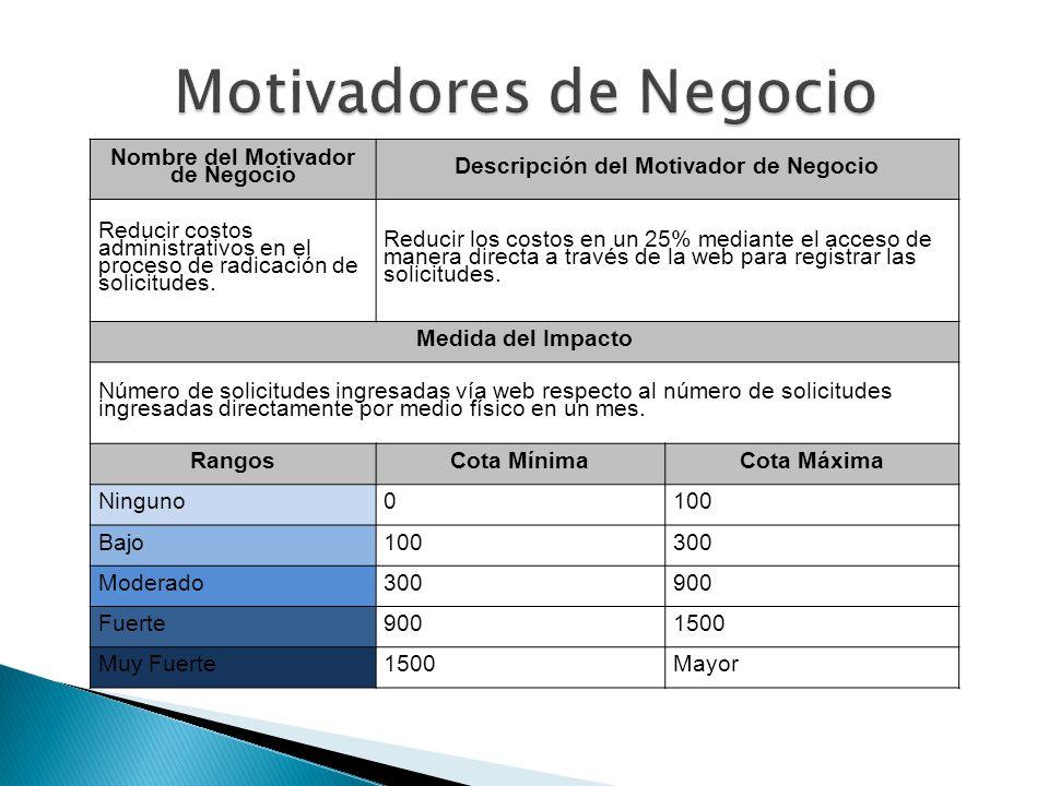 Nombre del Motivador de Negocio Descripción del Motivador de Negocio Reducir costos administrativos en el proceso de radicación de solicitudes. Reduci