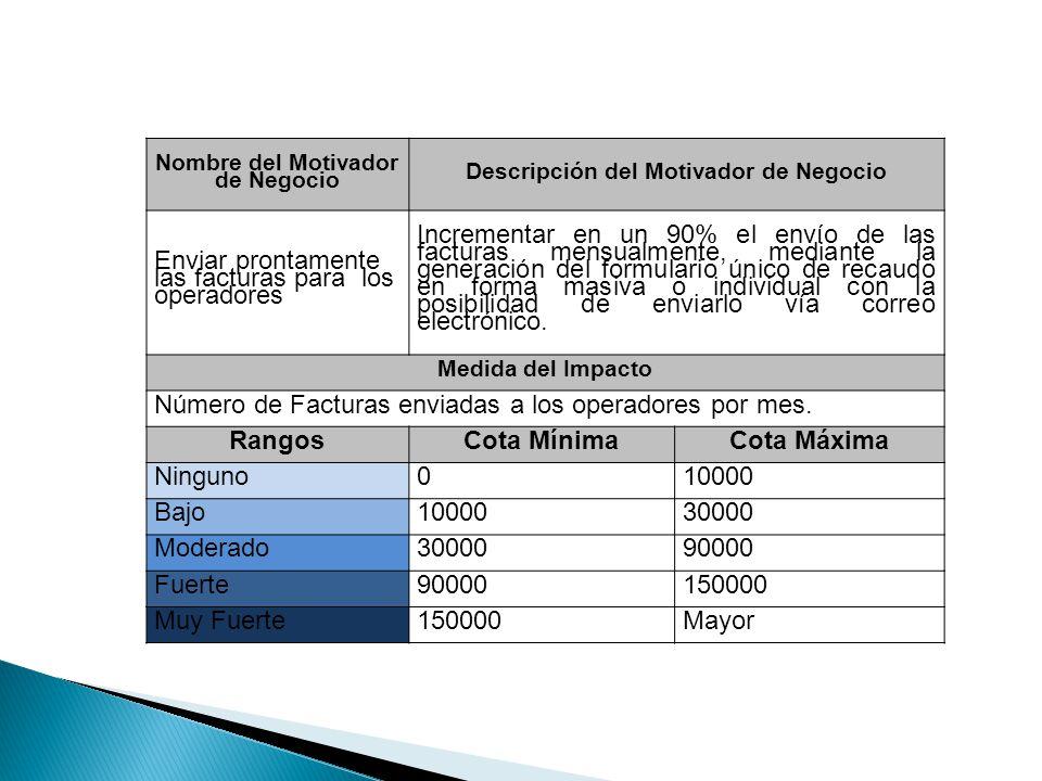 Nombre del Motivador de Negocio Descripción del Motivador de Negocio Enviar prontamente las facturas para los operadores Incrementar en un 90% el enví