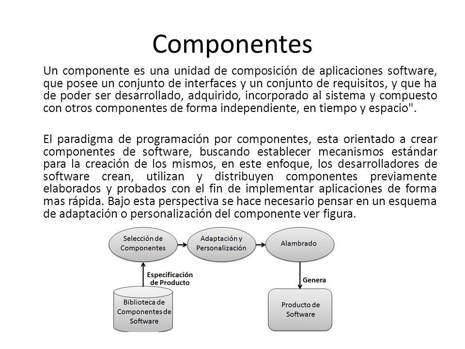 Componentes Un componente es una unidad de composición de aplicaciones software, que posee un conjunto de interfaces y un conjunto de requisitos, y qu