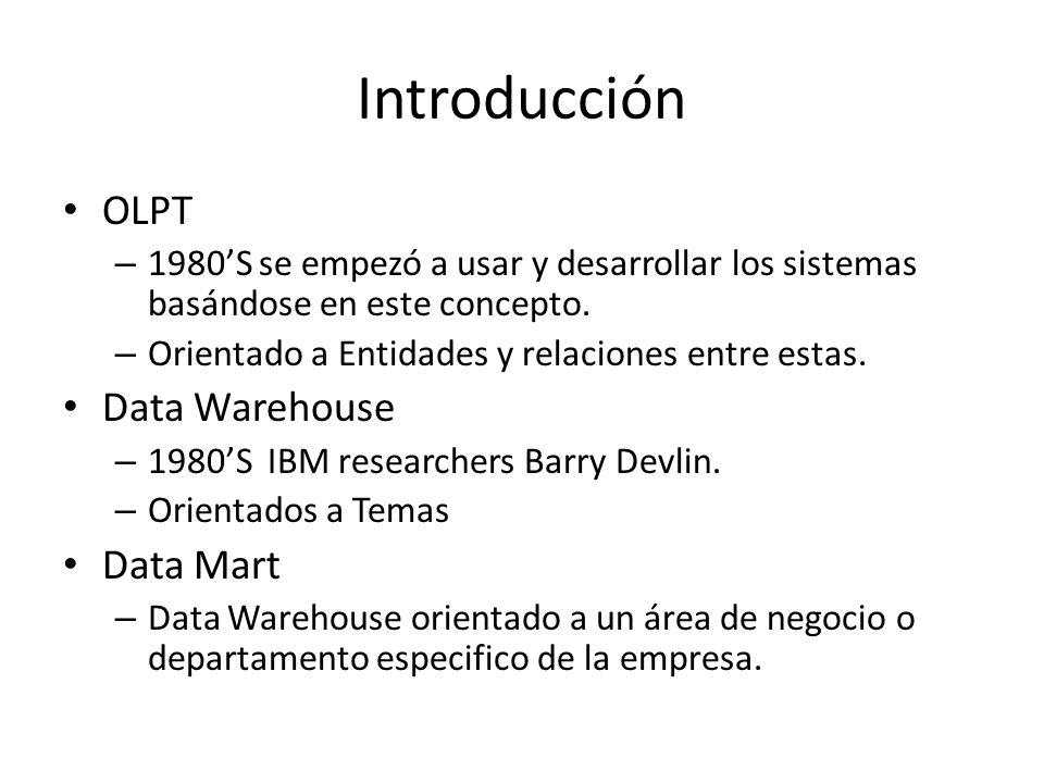 Introducción OLPT – 1980S se empezó a usar y desarrollar los sistemas basándose en este concepto. – Orientado a Entidades y relaciones entre estas. Da
