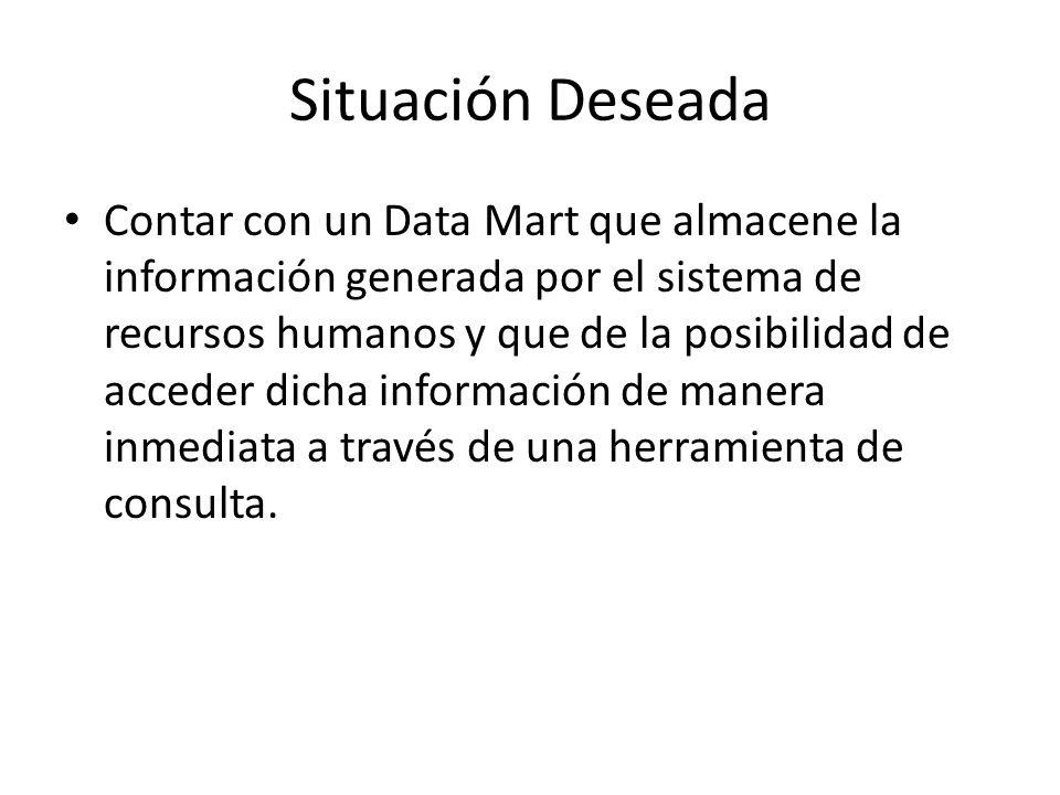 Situación Deseada Contar con un Data Mart que almacene la información generada por el sistema de recursos humanos y que de la posibilidad de acceder d