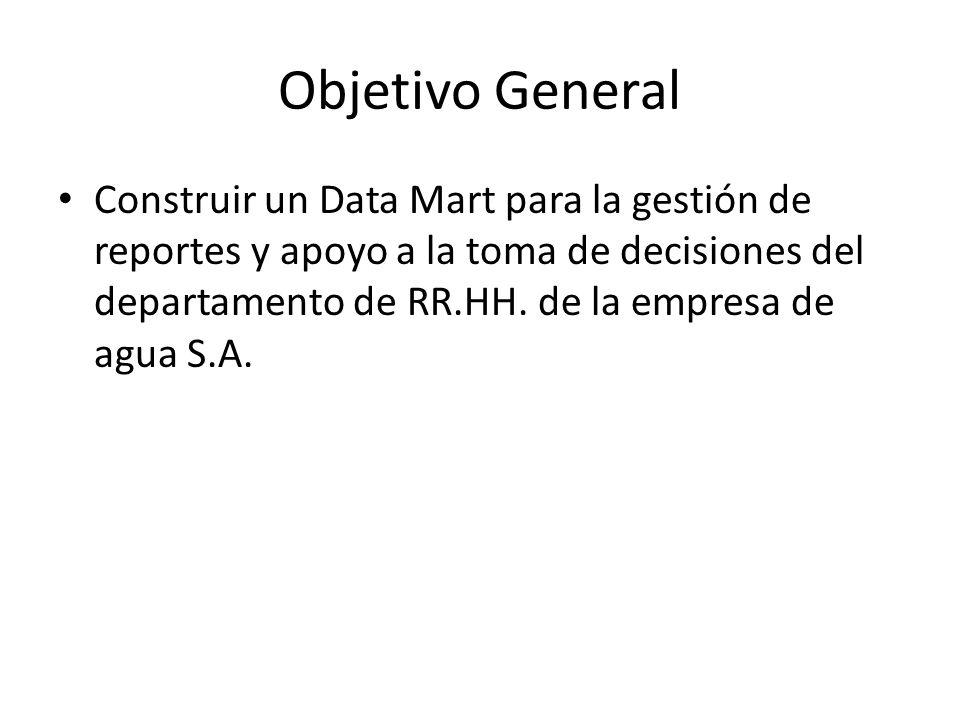 Objetivo General Construir un Data Mart para la gestión de reportes y apoyo a la toma de decisiones del departamento de RR.HH. de la empresa de agua S