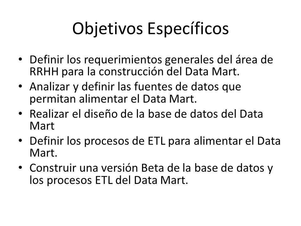 Objetivos Específicos Definir los requerimientos generales del área de RRHH para la construcción del Data Mart. Analizar y definir las fuentes de dato
