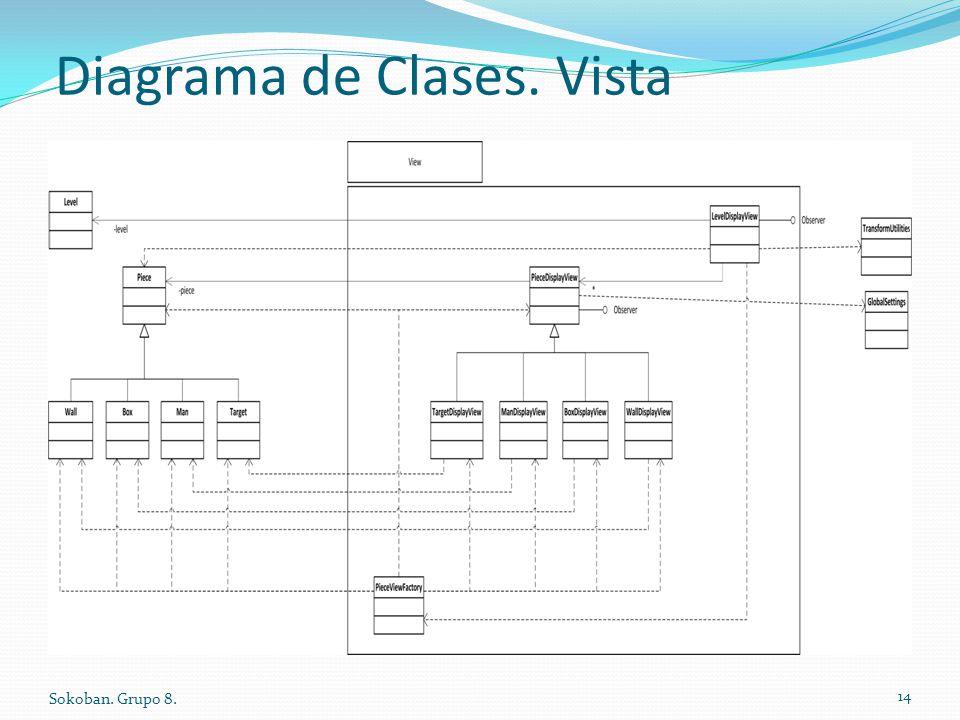 Diagrama de Clases. Vista Sokoban. Grupo 8. 14