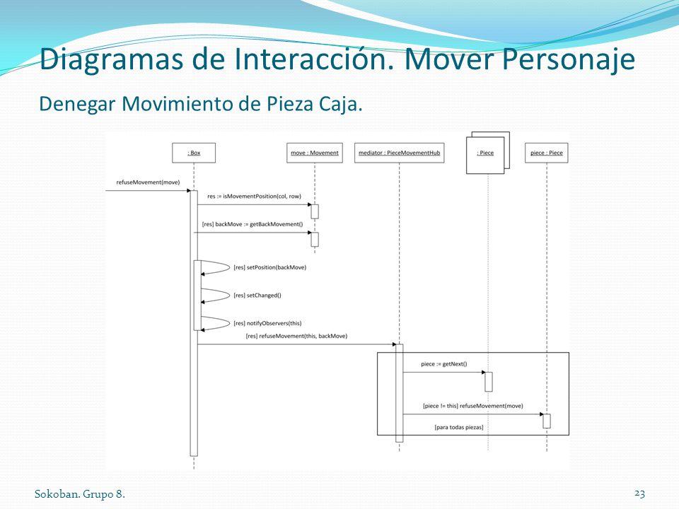 Diagramas de Interacción. Mover Personaje Sokoban. Grupo 8. 23 Denegar Movimiento de Pieza Caja.