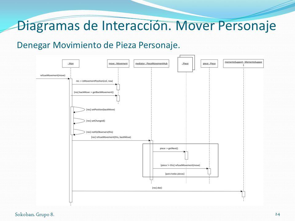 Diagramas de Interacción. Mover Personaje Sokoban. Grupo 8. 24 Denegar Movimiento de Pieza Personaje.