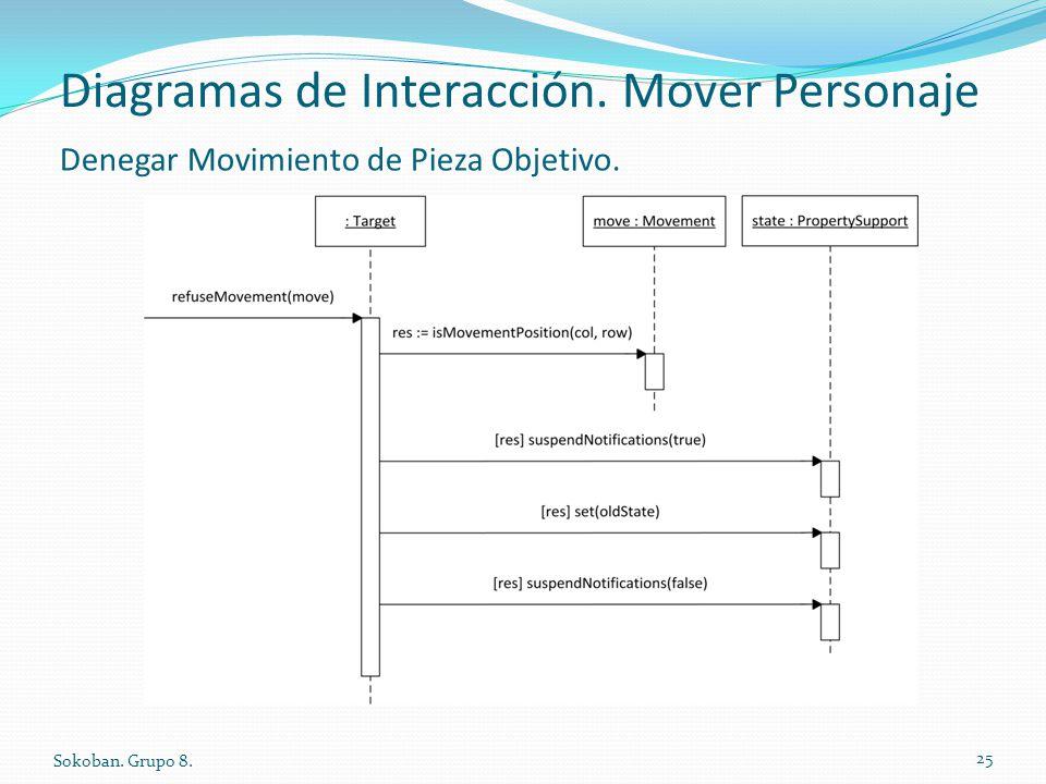 Diagramas de Interacción. Mover Personaje Sokoban. Grupo 8. 25 Denegar Movimiento de Pieza Objetivo.
