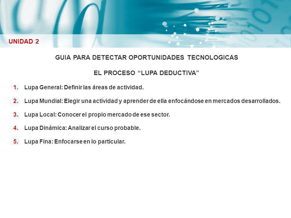 GUIA PARA DETECTAR OPORTUNIDADES TECNOLOGICAS EL PROCESO LUPA DEDUCTIVA 1.Lupa General: Definir las áreas de actividad. 2.Lupa Mundial: Elegir una act