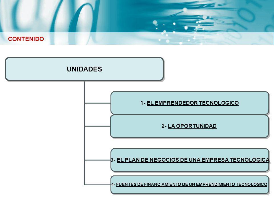 CONTENIDO UNIDADES 1- EL EMPRENDEDOR TECNOLOGICO 2- LA OPORTUNIDAD 3- EL PLAN DE NEGOCIOS DE UNA EMPRESA TECNOLOGICA 4- FUENTES DE FINANCIAMIENTO DE U