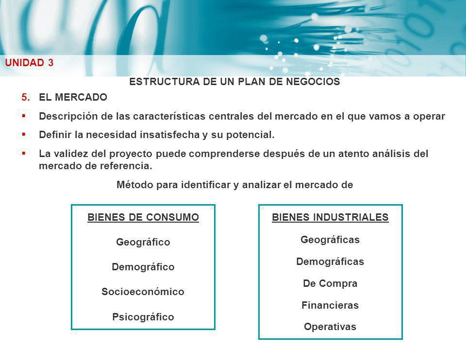 ESTRUCTURA DE UN PLAN DE NEGOCIOS 5.EL MERCADO Descripción de las características centrales del mercado en el que vamos a operar Definir la necesidad