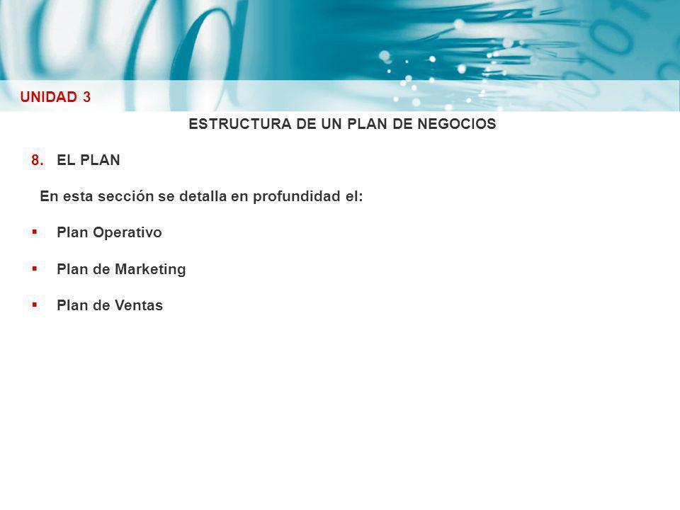 ESTRUCTURA DE UN PLAN DE NEGOCIOS 8.EL PLAN En esta sección se detalla en profundidad el: Plan Operativo Plan de Marketing Plan de Ventas UNIDAD 3