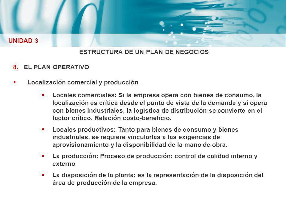 ESTRUCTURA DE UN PLAN DE NEGOCIOS 8.EL PLAN OPERATIVO Localización comercial y producción Locales comerciales: Si la empresa opera con bienes de consu