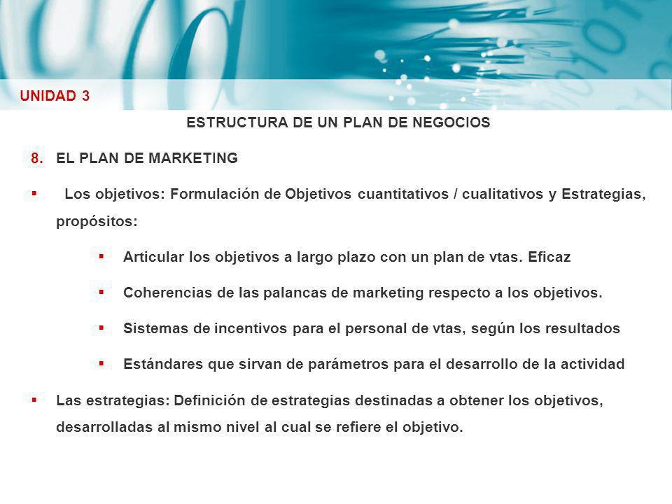 ESTRUCTURA DE UN PLAN DE NEGOCIOS 8.EL PLAN DE MARKETING Los objetivos: Formulación de Objetivos cuantitativos / cualitativos y Estrategias, propósito