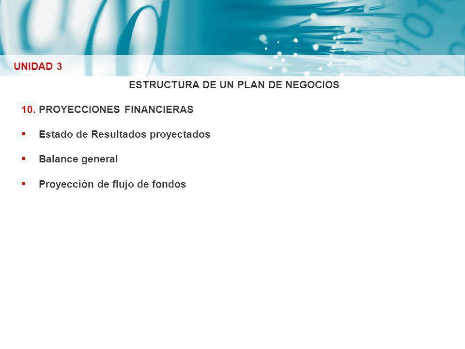 ESTRUCTURA DE UN PLAN DE NEGOCIOS 10.PROYECCIONES FINANCIERAS Estado de Resultados proyectados Balance general Proyección de flujo de fondos UNIDAD 3