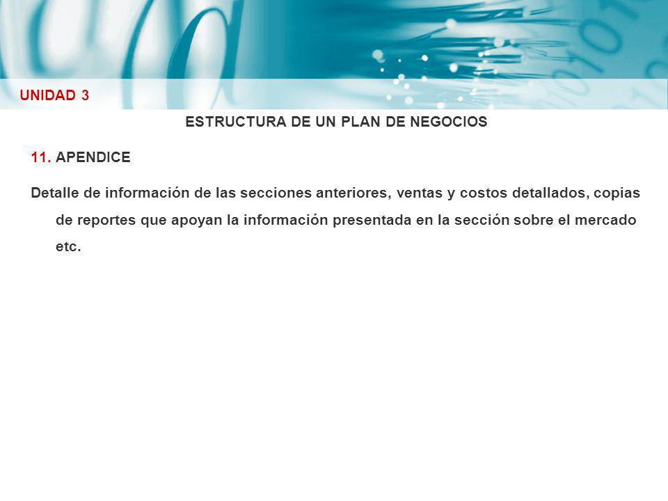 ESTRUCTURA DE UN PLAN DE NEGOCIOS 11.APENDICE Detalle de información de las secciones anteriores, ventas y costos detallados, copias de reportes que a