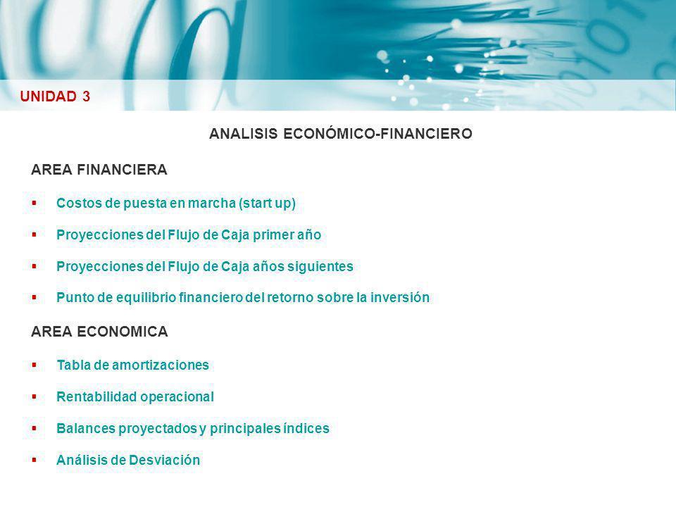 ANALISIS ECONÓMICO-FINANCIERO AREA FINANCIERA Costos de puesta en marcha (start up) Proyecciones del Flujo de Caja primer año Proyecciones del Flujo d