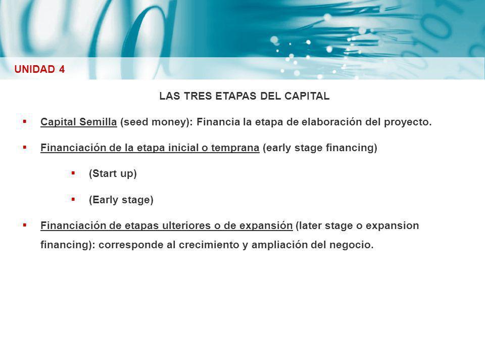 LAS TRES ETAPAS DEL CAPITAL Capital Semilla (seed money): Financia la etapa de elaboración del proyecto. Financiación de la etapa inicial o temprana (
