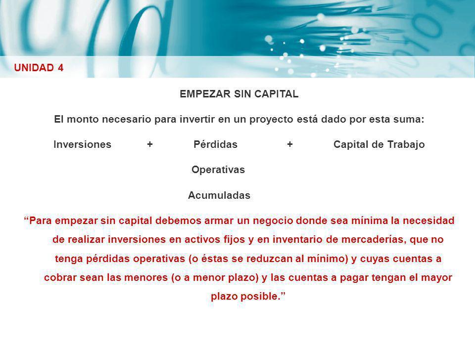 EMPEZAR SIN CAPITAL El monto necesario para invertir en un proyecto está dado por esta suma: Inversiones+Pérdidas+Capital de Trabajo Operativas Acumul