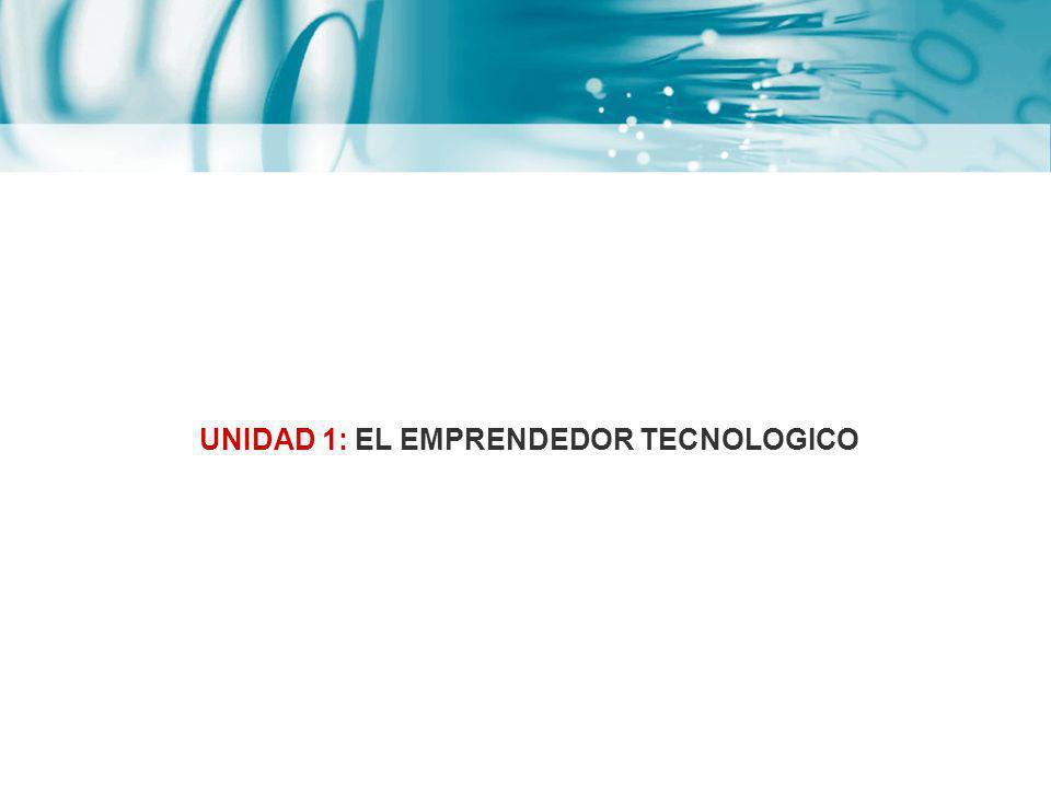 UNIDAD 1: EL EMPRENDEDOR TECNOLOGICO