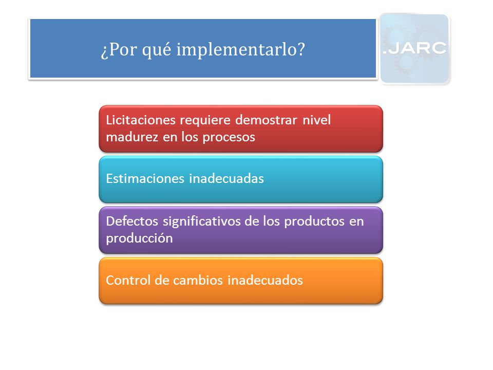 Beneficios Implementación de CMMI 33% decrease in the average cost to fix a defect (Boeing, Australia) CMMI 20% reduction in unit software costs (Lockheed Martin M&DS) CMMI 15% decrease in defect find and fix costs (Lockheed Martin M&DS) CMMI 4.5% decline in overhead rate (Lockheed Martin M&DS) CMMI Improved and stabilized Cost Performance Index (Northrop Grumman IT1) CMMI Fuente: http://www.improveit.fi/docs/CMMI12Overview.pdf
