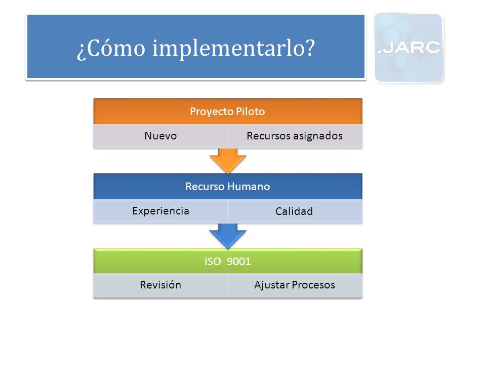 Cómo soportarlo GRUPOS DE TRABAJO – MSG:Management Steering Group – SEPG:Grupo de Procesos de Ingeniería de Software – TWG:Grupo de Trabajo Técnico Intranet Proyecto LAS – SPI Plan efectivo de Comunicaciones