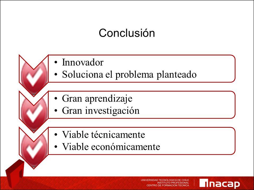 Conclusión Innovador Soluciona el problema planteado Gran aprendizaje Gran investigación Viable técnicamente Viable económicamente
