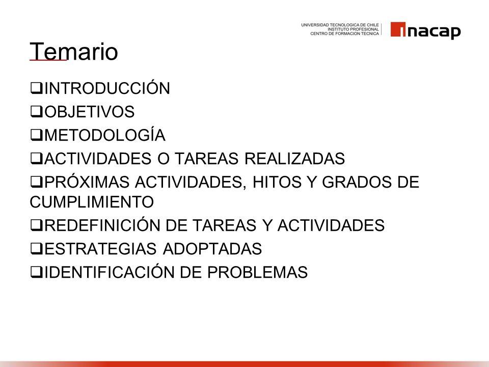 Temario INTRODUCCIÓN OBJETIVOS METODOLOGÍA ACTIVIDADES O TAREAS REALIZADAS PRÓXIMAS ACTIVIDADES, HITOS Y GRADOS DE CUMPLIMIENTO REDEFINICIÓN DE TAREAS Y ACTIVIDADES ESTRATEGIAS ADOPTADAS IDENTIFICACIÓN DE PROBLEMAS