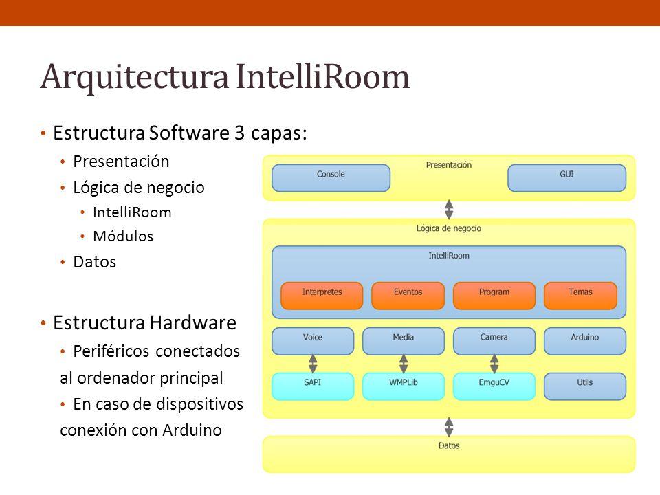 Arquitectura IntelliRoom Estructura Software 3 capas: Presentación Lógica de negocio IntelliRoom Módulos Datos Estructura Hardware Periféricos conecta
