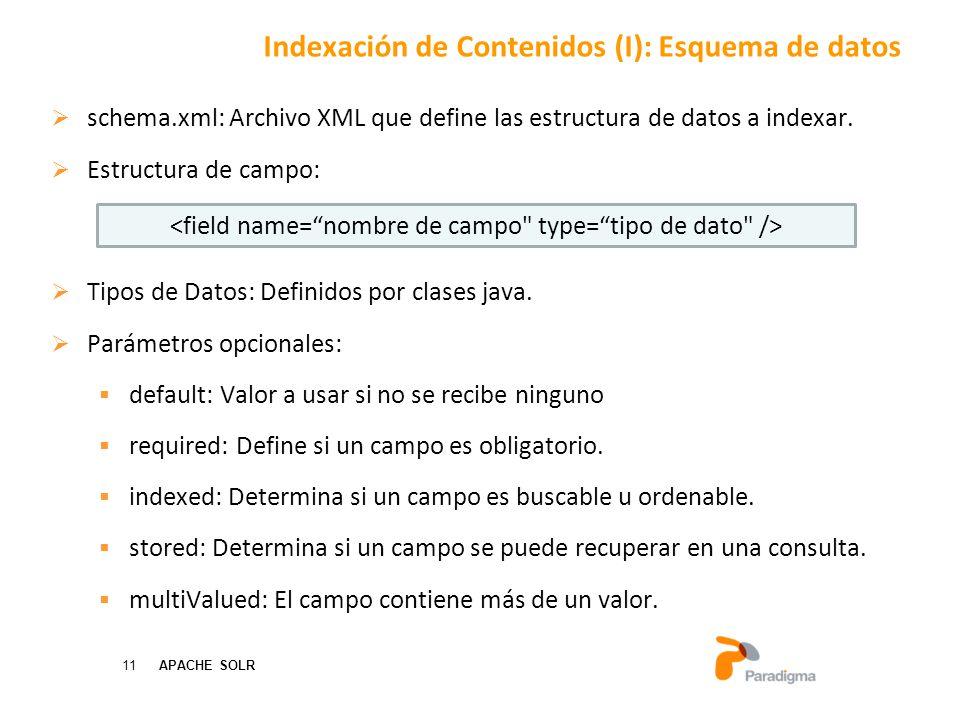11 APACHE SOLR schema.xml: Archivo XML que define las estructura de datos a indexar.
