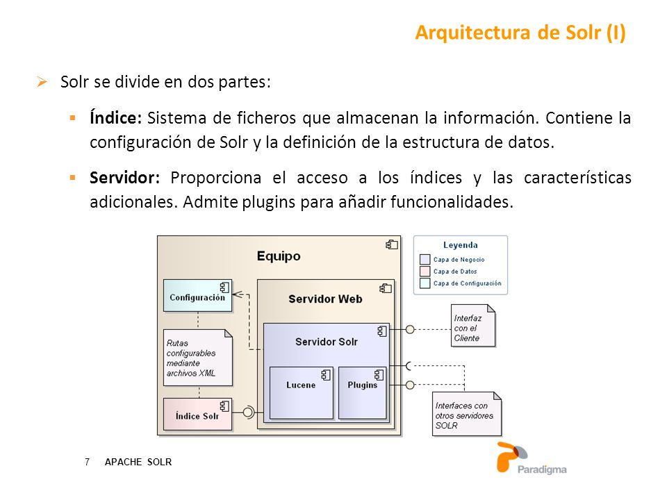 7 APACHE SOLR Solr se divide en dos partes: Índice: Sistema de ficheros que almacenan la información.