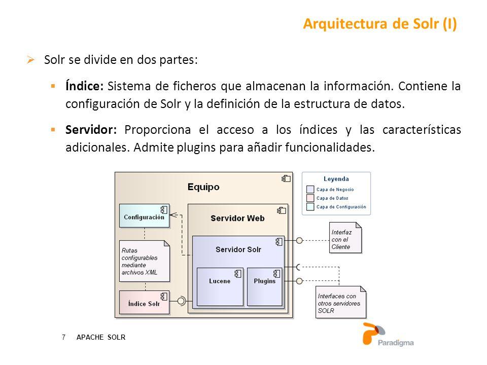 18 APACHE SOLR Paradigma Tecnológico Servicios de formación Analizadores de Texto