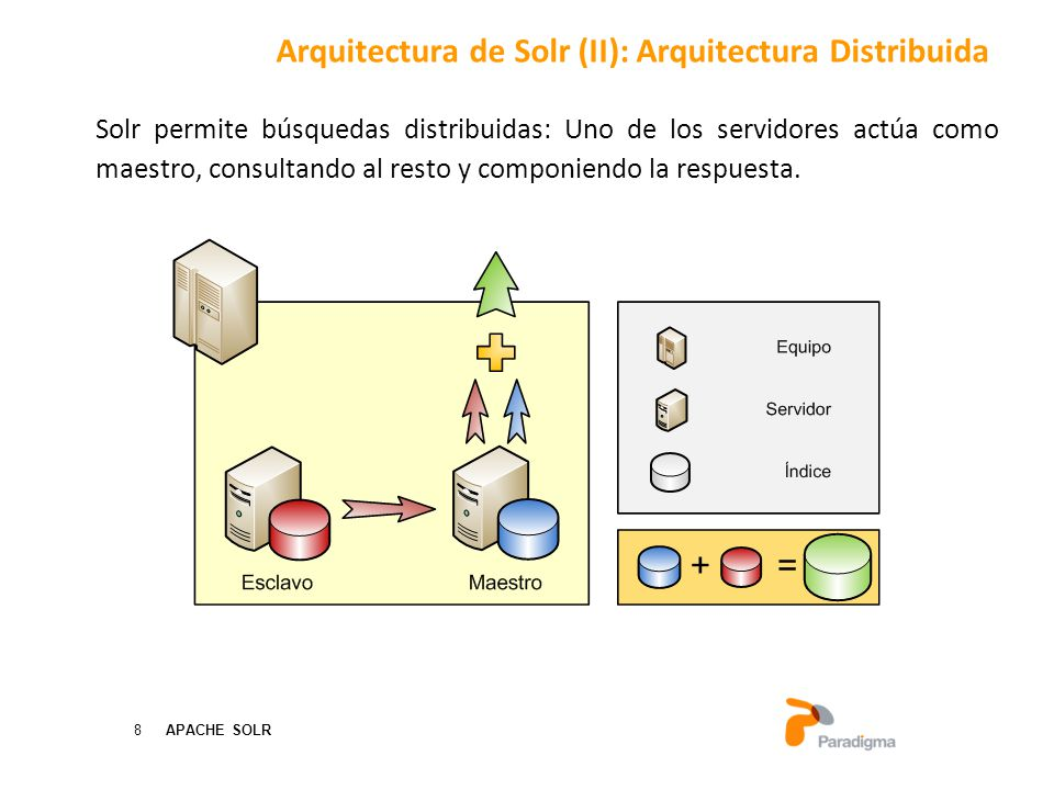 19 APACHE SOLR Procesadores propios de Solr o posibilidad de implementar nuevos analizadores.