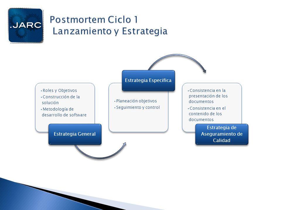 Roles y Objetivos Construcción de la solución Metodología de desarrollo de software Estrategia General Planeación objetivos Seguimiento y control Estr