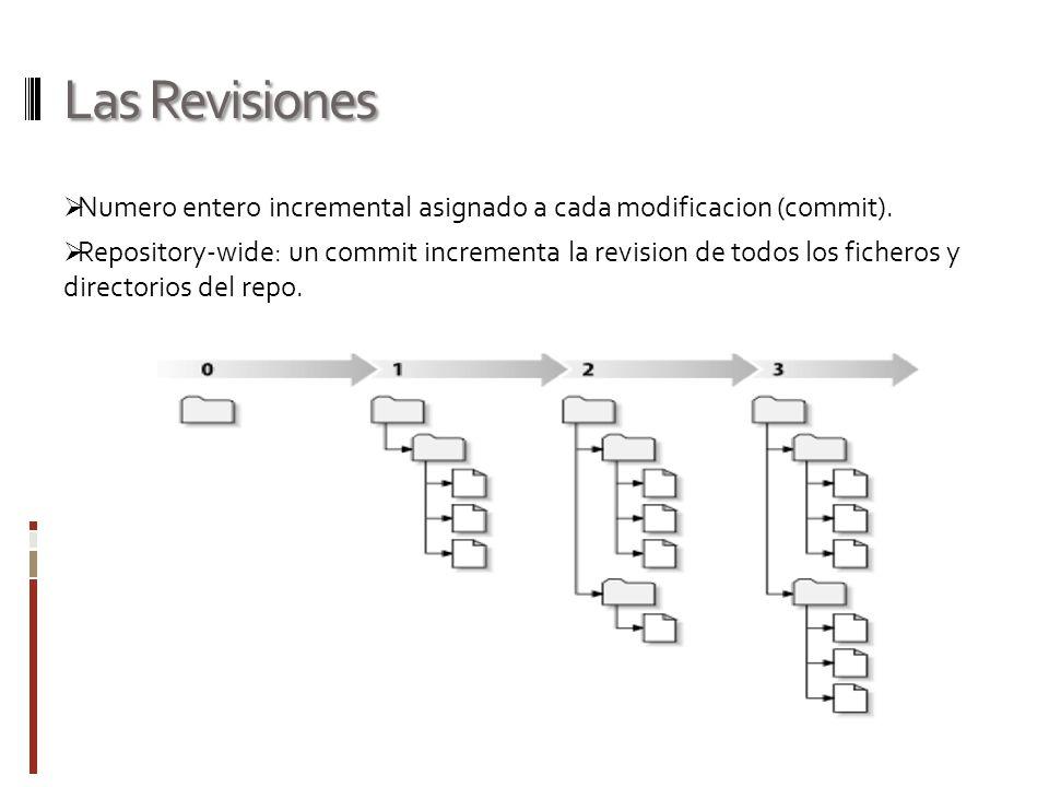 Las Revisiones Numero entero incremental asignado a cada modificacion (commit).