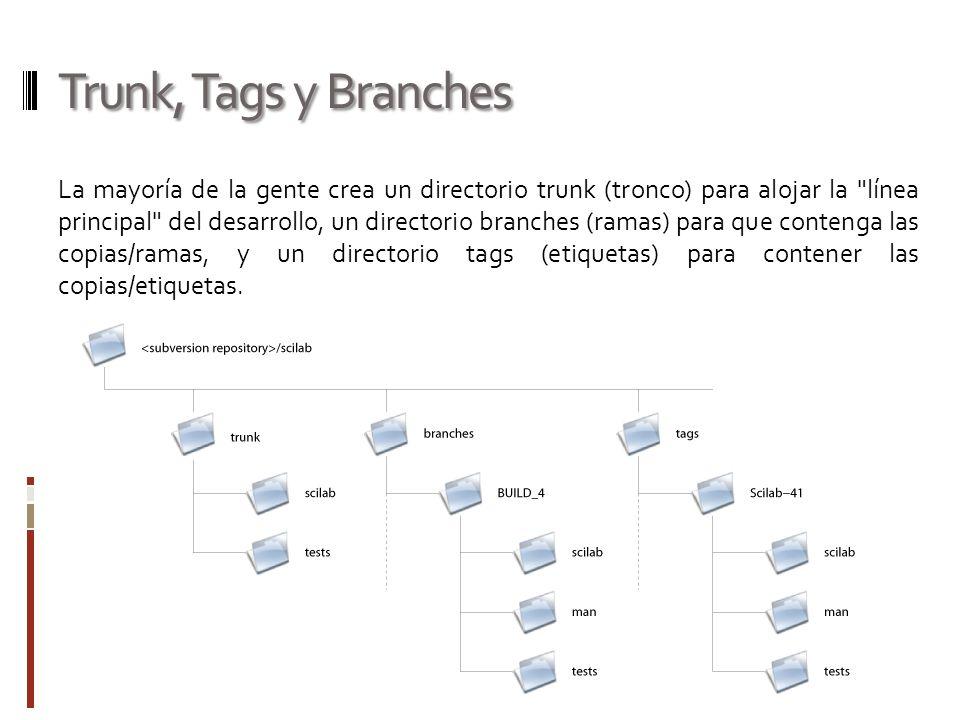 Trunk, Tags y Branches La mayoría de la gente crea un directorio trunk (tronco) para alojar la