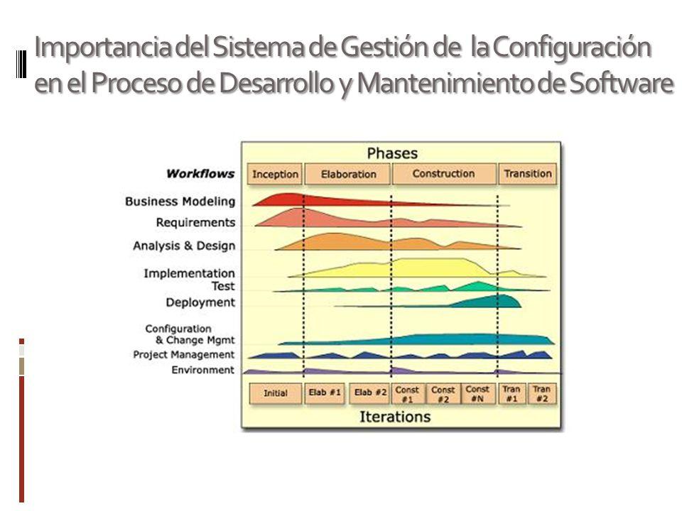 Importancia del Sistema de Gestión de la Configuración en el Proceso de Desarrollo y Mantenimiento de Software