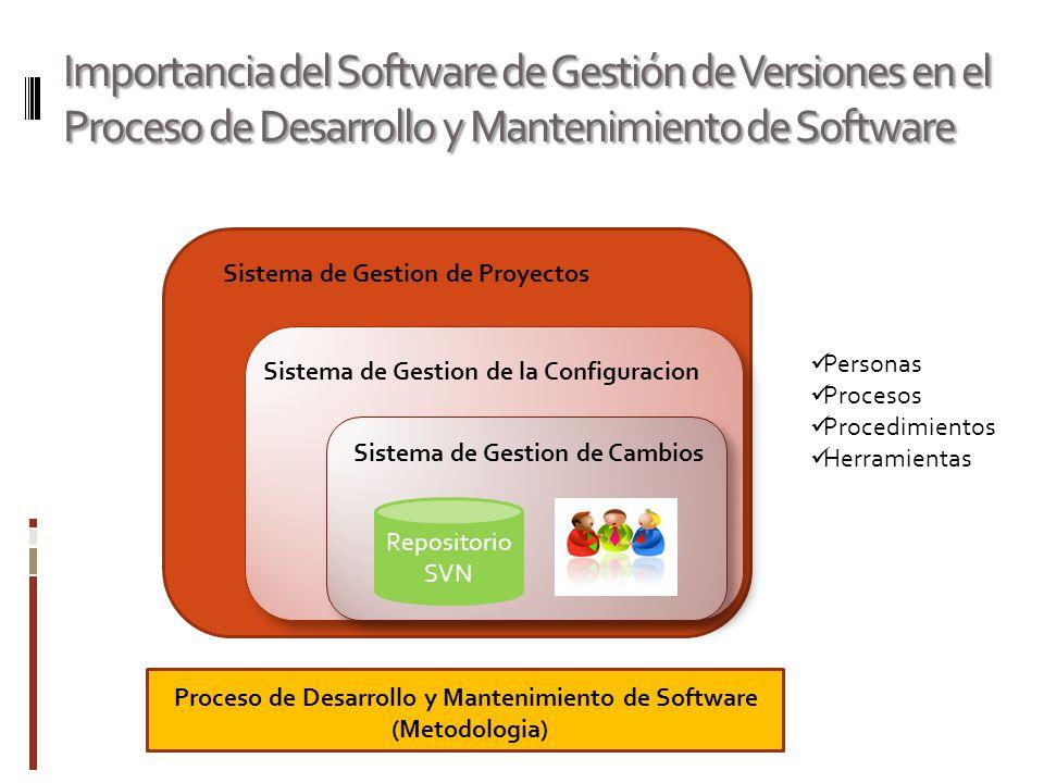 Importancia del Software de Gestión de Versiones en el Proceso de Desarrollo y Mantenimiento de Software Sistema de Gestion de Proyectos Sistema de Ge