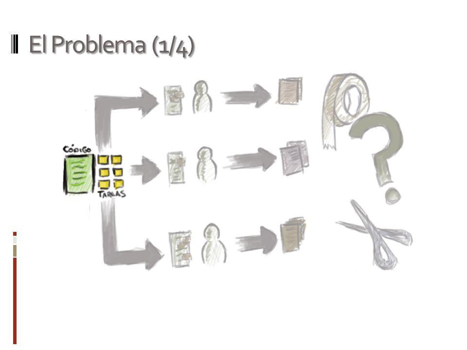 Problemas Comunes del Repositorio (Compartir Archivos)