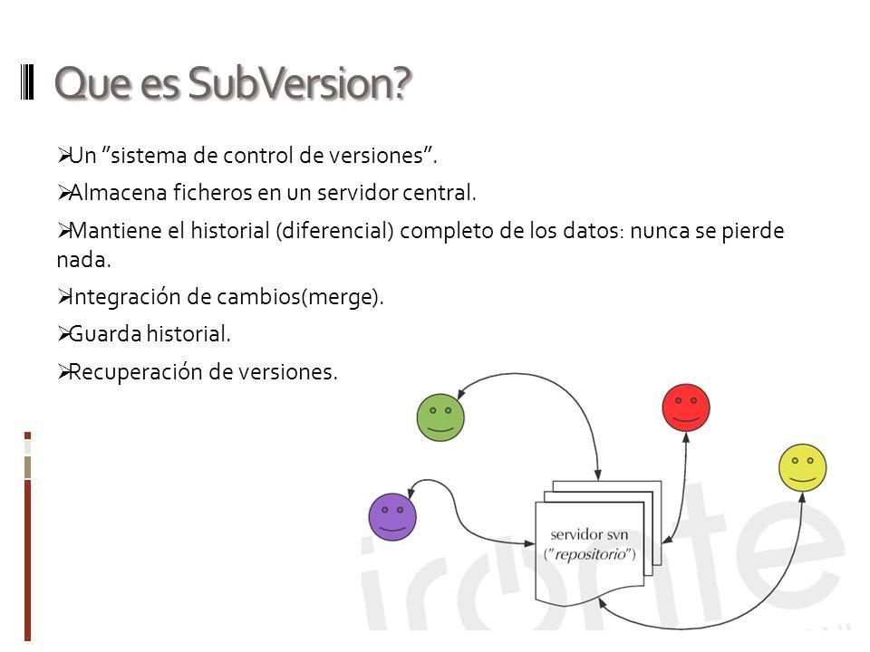 Que es SubVersion? Un sistema de control de versiones. Almacena ficheros en un servidor central. Mantiene el historial (diferencial) completo de los d