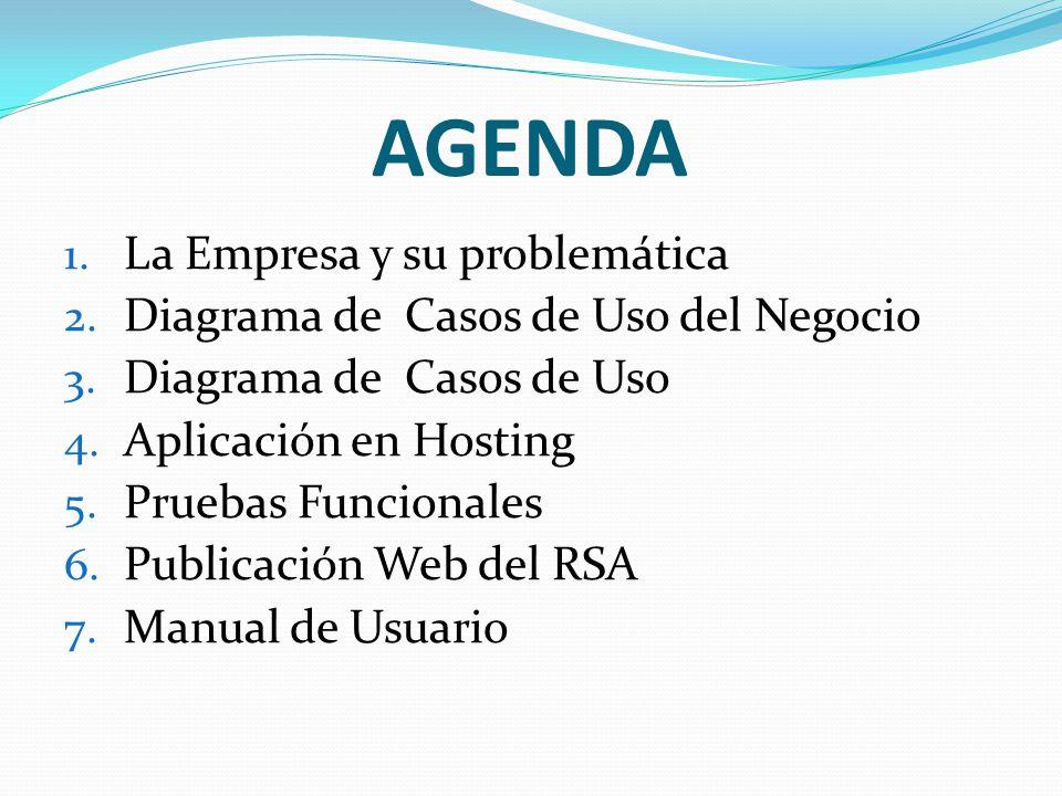 AGENDA 1.La Empresa y su problemática 2. Diagrama de Casos de Uso del Negocio 3.