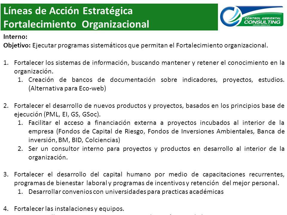 Líneas de Acción Estratégica Fortalecimiento Organizacional Interno: Objetivo: Ejecutar programas sistemáticos que permitan el Fortalecimiento organizacional.