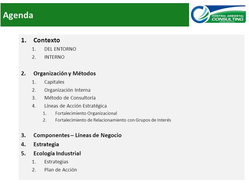 Agenda 1.Contexto 1.DEL ENTORNO 2.INTERNO 2.Organización y Métodos 1.Capitales 2.Organización Interna 3.Método de Consultoría 4.Líneas de Acción Estratégica 1.Fortalecimiento Organizacional 2.Fortalecimiento de Relacionamiento con Grupos de Interés 3.Componentes – Líneas de Negocio 4.Estrategia 5.Ecología Industrial 1.Estrategias 2.Plan de Acción