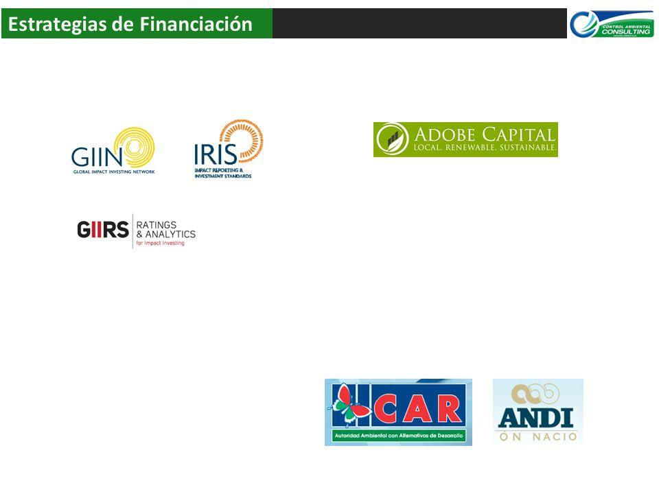 Estrategias de Financiación Oportunidades: S s Riesgos: S s