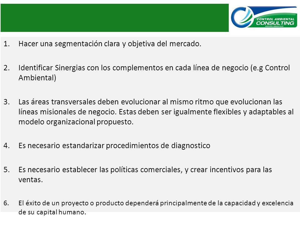 1.Hacer una segmentación clara y objetiva del mercado. 2.Identificar Sinergias con los complementos en cada línea de negocio (e.g Control Ambiental) 3