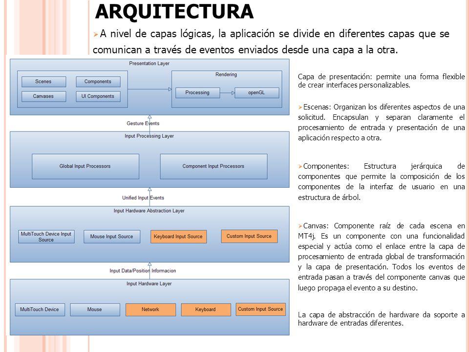 ARQUITECTURA A nivel de capas lógicas, la aplicación se divide en diferentes capas que se comunican a través de eventos enviados desde una capa a la otra.