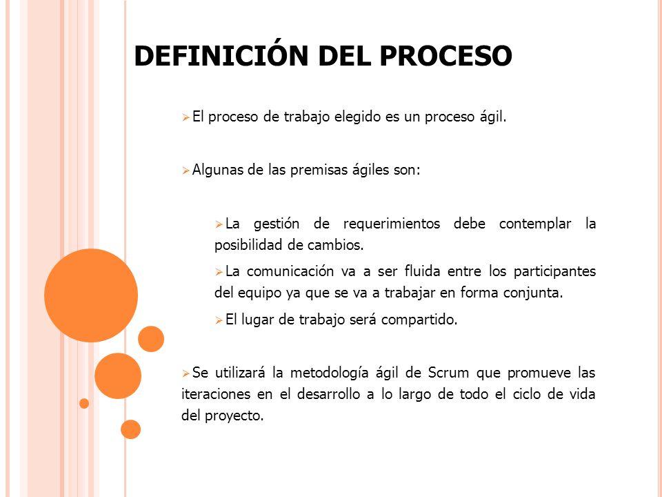 DEFINICIÓN DEL PROCESO El proceso de trabajo elegido es un proceso ágil.
