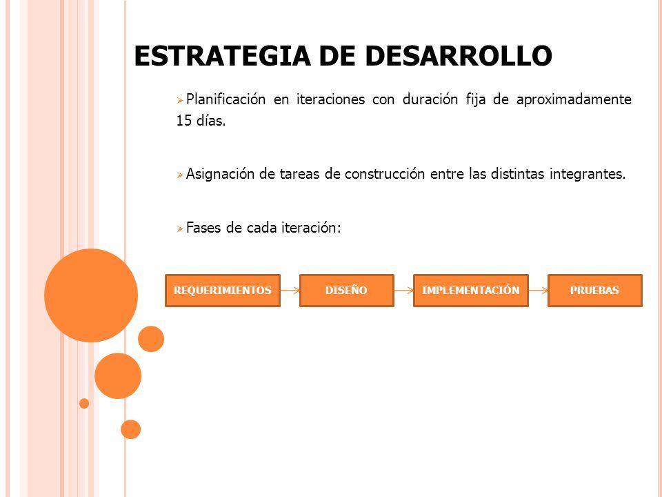 ESTRATEGIA DE DESARROLLO Planificación en iteraciones con duración fija de aproximadamente 15 días.